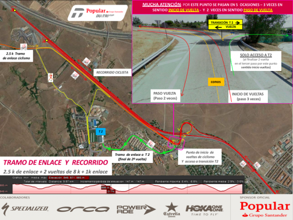 ENLACE Y CRUCE A BOXES